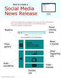 best press release template app press release template printable best social media releases