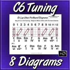 C6th Chord Chart C6 Tuning Fretboard Diagrams