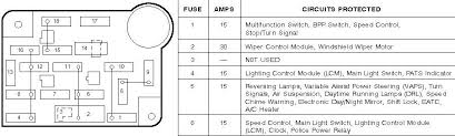 electrical windshield washer motor fuse location? 4 6l archive 2011 ford crown victoria police interceptor fuse box diagram at Fuse Box Diagram 2006 Ford Crown Victoria