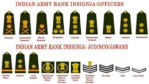 Army Nco Ranks Chart Pin By Krish On Army Indian Army Recruitment Army Ranks