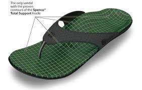 Spenco Sandal Size Chart Spenco Kholo Slide Sandals