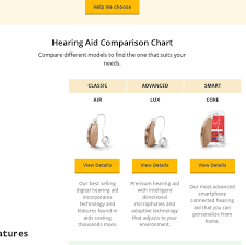 Mix Hearing Aid Comparison Price Cost Features