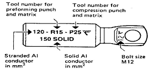Bs7609 Bs7727 The British Standards For Crimping