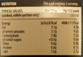 cooked scottish mussels nutrition facts cooked scottish mussels nutrition facts