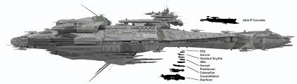 Ship Comparison Chart