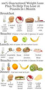 What Is The Diet Chart To Lose Weight Pin On Eats