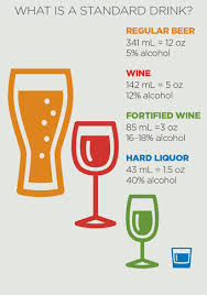 Alcoholic Behavior Patterns Relationships Awesome The Chief Public Health Officer's Report On The State Of Public