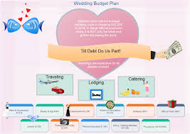 Wedding Diagram Wedding Budget Diagram Free Wedding Budget Diagram Templates