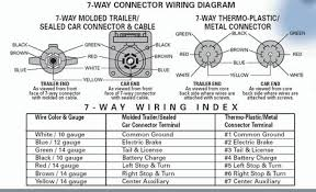 image result for aristocrat trailer wiring diagram parts for 7 pin trailer wiring diagram with brakes at Terry Trailer Plug Wiring Diagram 7