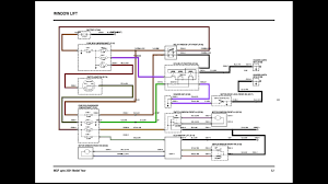 rover wiring diagram electrical pics com full size of wiring diagrams rover wiring diagram blueprint rover wiring diagram electrical pics