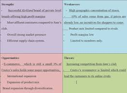 costco whole swot analysis  costco swot