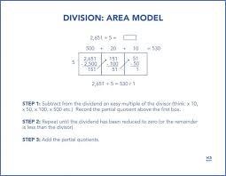 Division Steps Anchor Chart Math Anchor Charts