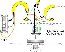 electrical wiring ceiling fan wiring