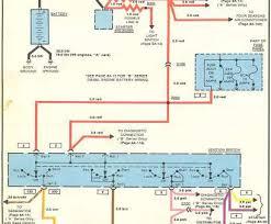 1972 nova starter wiring diagram best painless wiring diagram 68 1972 nova starter wiring diagram best 72 nova owners help archive chevy chevelle wiring diagram