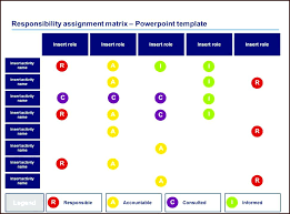 Roles And Responsibilities Matrix Template Excel Responsibility