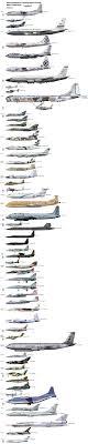 Reconnaissance Observation Aircraft Size Comparison