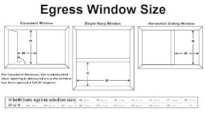 Andersen Picture Window Sizes Newvisionsoptical Co