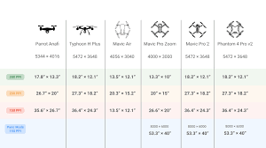 Photograph Sizes Chart How Big Can You Print A Drone Photo Dronegenuity