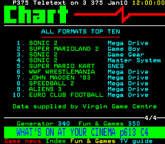 Top 10 Charts 1993 Gamesyouloved