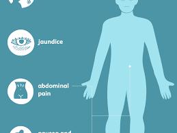 gallbladder disease signs symptoms