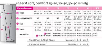 Mediven Size Chart Mediven Sheer Soft 20 30 Mmhg Closed Toe Maternity Pantyhose