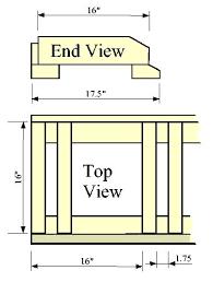 basic building guidelines