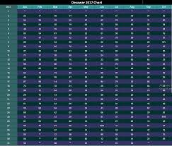 20 Satta King Record Chart Satta King Record Chart Www