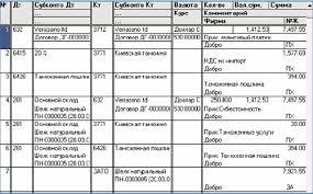 Автоматически с Дт Кт № Валютные операции в c бухгалтерии  Документом сформированы проводки рис 4 Первой проводкой учитывается возникающая перед linea tessile задолженность по действующему на 20 03 курсу НБУ