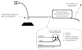 how do i make a wireless gooseneck microphone? knowledge base Shure Microphone Wiring Diagram Shure Microphone Wiring Diagram #13 shure microphone wiring diagrams dia
