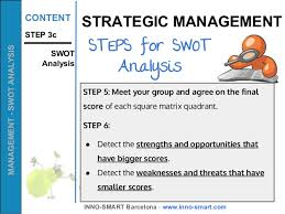 I'm quite sure i will learn many new stuff right here! Swot Analysis