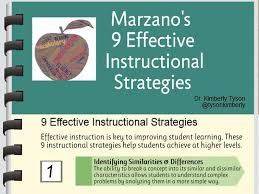 Marzanos 9 Instructional Strategies For Teaching And Learning