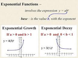 graph exponential function calculator math mathway precalc mathxl answers class history ms math 2 mathias wv