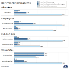 Bills Passed By Congress Chart This Bill To Improve Your Retirement Is Stuck In Congress