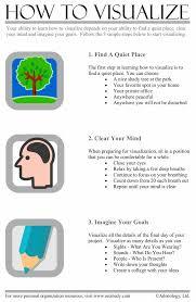Best 25+ Goal setting worksheet ideas on Pinterest   Goals ...