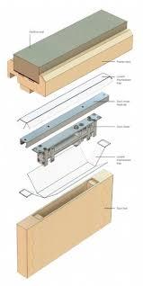 concealed door closer adjustment. door closer kit concealed adjustment a