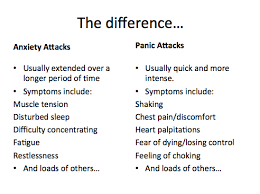 Panic Attack Quotes Best The Difference Between Panic Attack And Anxiety Attacks