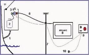 propane heater wire diagram propane automotive wiring diagrams propane%20diagram propane heater wire diagram propane%20diagram
