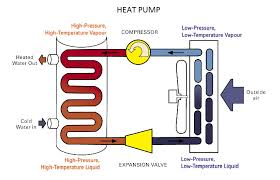 similiar installation of heat pump schematic keywords heat pump diagram furthermore heat pump installation diagram