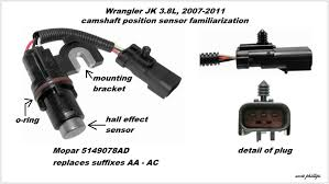 jeep wrangler jk to present how to replace camshaft position figure 2 camshaft position sensor familiarization