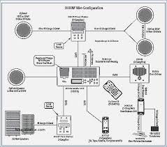 home stereo system wiring diagram wiring diagram sys home stereo system wiring diagram