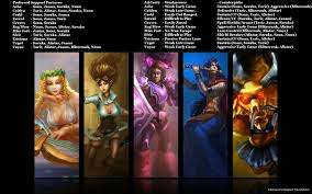 When To Pick Which Support Summonerschool