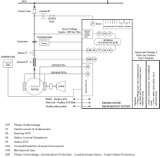 mm300 motor protection system mm300 block diagram