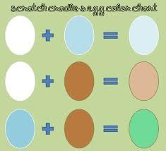 Egg Color Chart Gms3 Breeding For Other Egg Colors Scratch Cradle