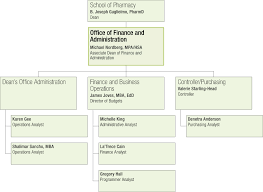 Pharmacy Charts 2018 Org Chart Office Of Finance And Administration School Of