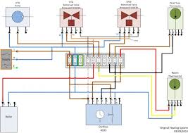 motorized valve wiring diagram wiring diagram auma actuators wiring diagram auto schematic