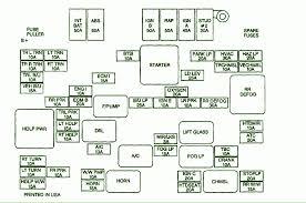 chevy fuse box diagram chevy automotive wiring diagrams for 1948 55 chevy fuse box wiring at Chevy Fuse Box Wiring