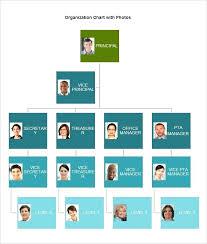 Organizational Chart Templates Free Org Chart Template Organizational Charts In Excel Org Chart Template