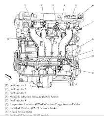 chevy cobalt engine diagram automotive wiring diagrams chevy 2010 hhr 2 engine diagram chevy home wiring diagrams