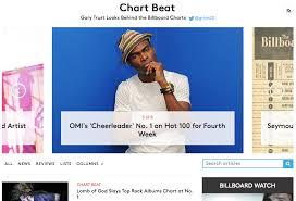 Billboard Chart Beat