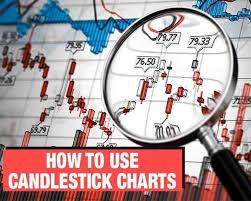 Bank Nifty Candle Chart Live Understanding Candlestick Chart How To Use Candles To Spot